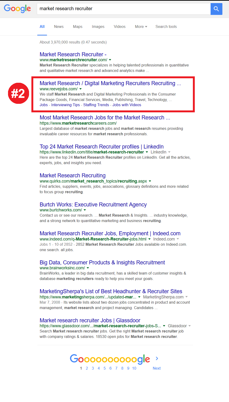 number one seo ranking